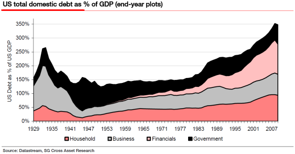 20100316-sg-edwards-debt.png?w=600&h=312