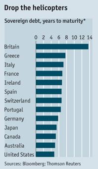 20100311-economist-debt-maturity.png?w=198&h=341
