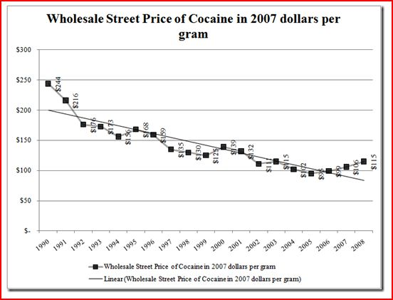 war on drugs declared by richard nixon Summaries more than three decades have passed since richard nixon declared the war on drugs today, drug trafficking exceeds 7% of global trade.