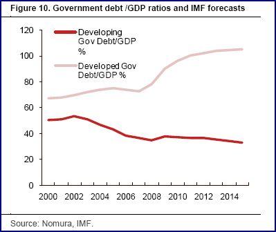 20101129-nomura-debt.jpg?w=399&h=336