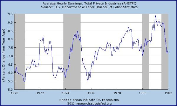20110203-privatewages-1970s.jpg?w=600&h=360