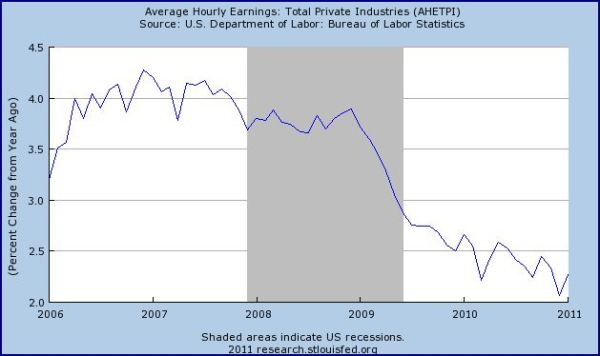 20110203-privatewages.jpg?w=600&h=356