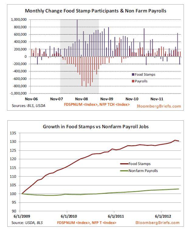Bloomberg Briefs, 4 February