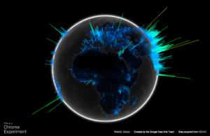 World Glow
