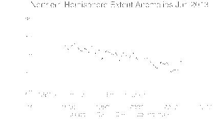 NDIDC-seaice-North