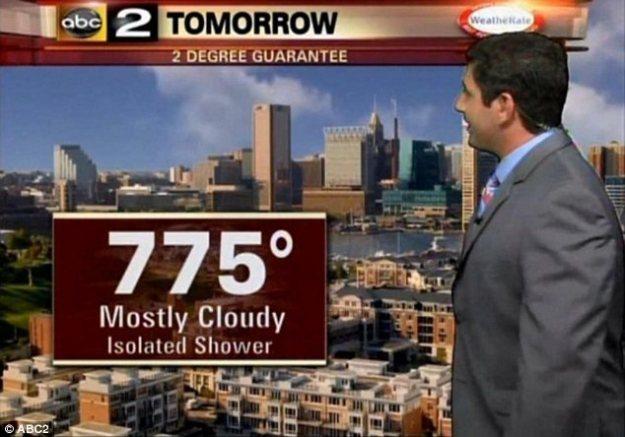775 degree warming