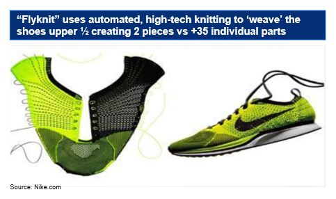 Nike Shoe Price Breakdown