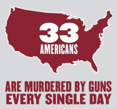 33 murders with guns per year in America