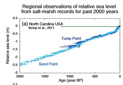 IPCC R5, chapter5: sea level rise