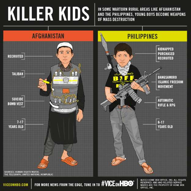 Killer kids overseas