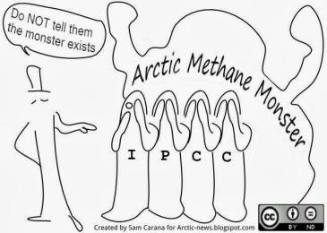 IPCC & the methane monster