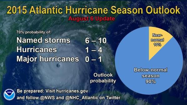 NOAA: North Altantic hurricane forecast