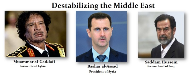 Destabilizing the Middle East