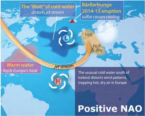 "North Atlantic cold ""blob"""