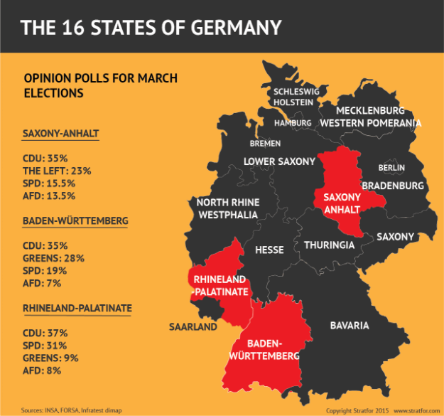 Image Result For Voice Of Germany