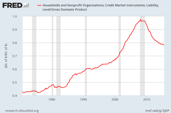 NBER  rapidly ri...Unemployment During The Great Recession