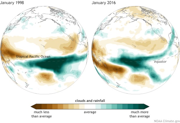 Pacific Clouds and rainfall in Januray 1998 and 2016