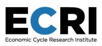ECRI Logo