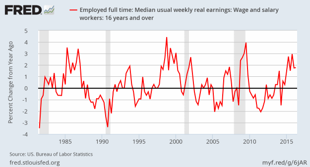 Growth in Real Wages - July 2016