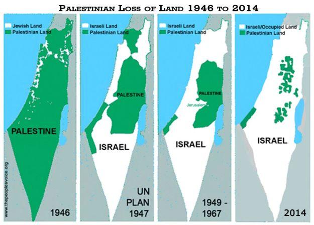 Palestinian land loss: 1948-2014