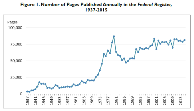 Pages in the Federal Register