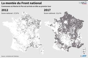 FN In France
