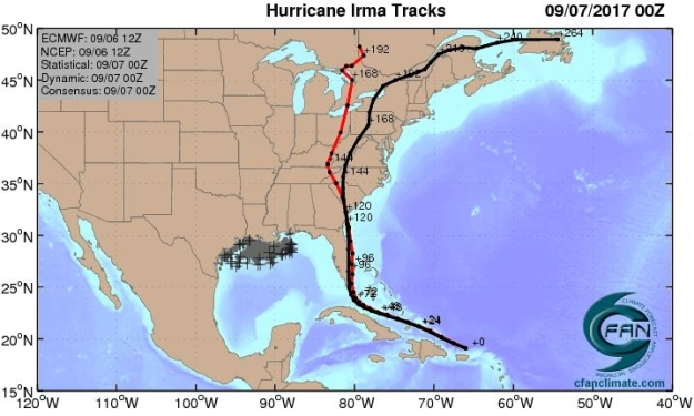CFAN forecast of Irma path - ECWMF mean